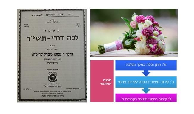 כלות לומדות #2: קבוצת הכלות השנייה בלימוד מאמר החתונה